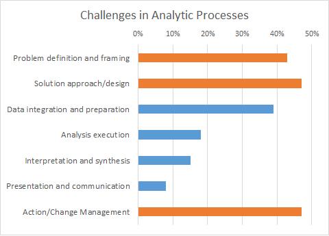 EIU_Data_Chart.png
